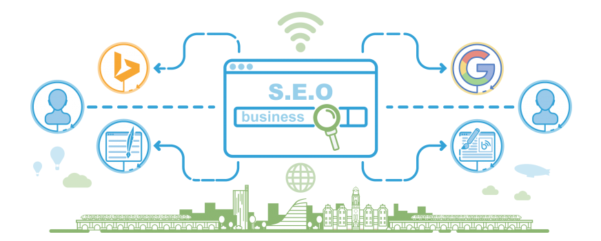 SEO Friedly Websites – How to Tips
